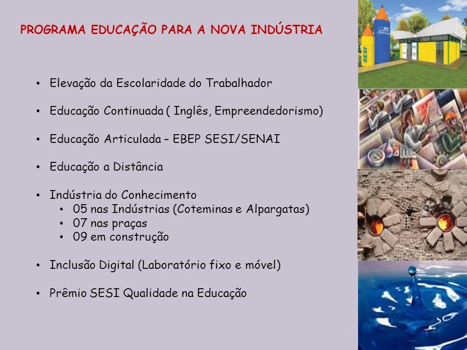 PROGRAMA EDUCAÇÃO PARA A NOVA INDÚSTRIA