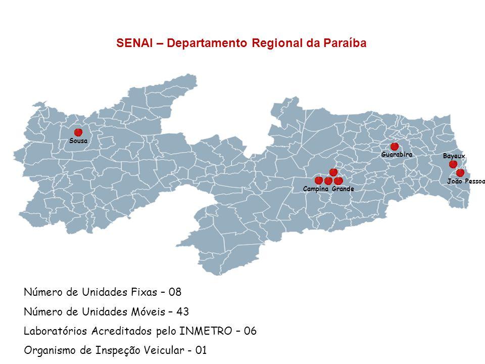 SENAI – Departamento Regional da Paraíba