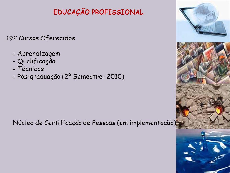 EDUCAÇÃO PROFISSIONAL