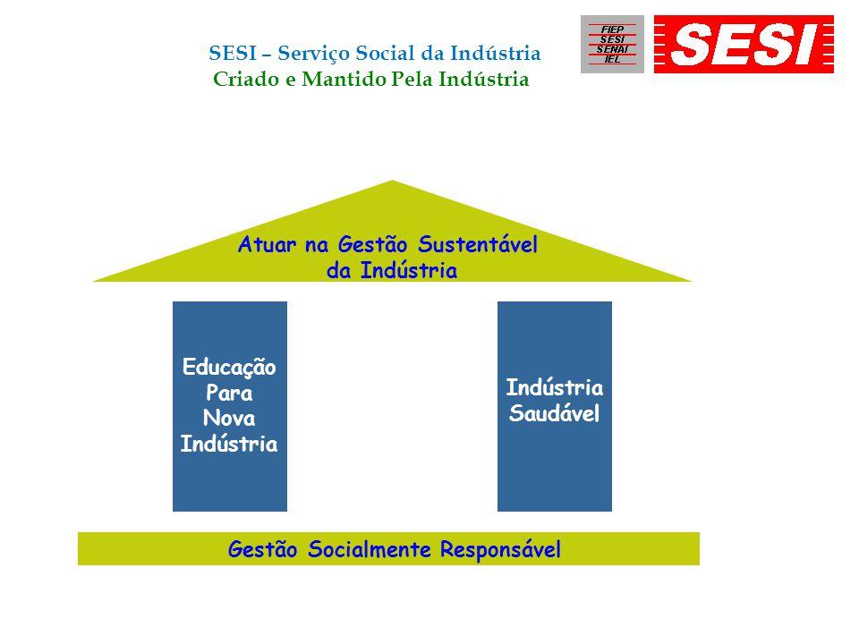 Atuar na Gestão Sustentável da Indústria
