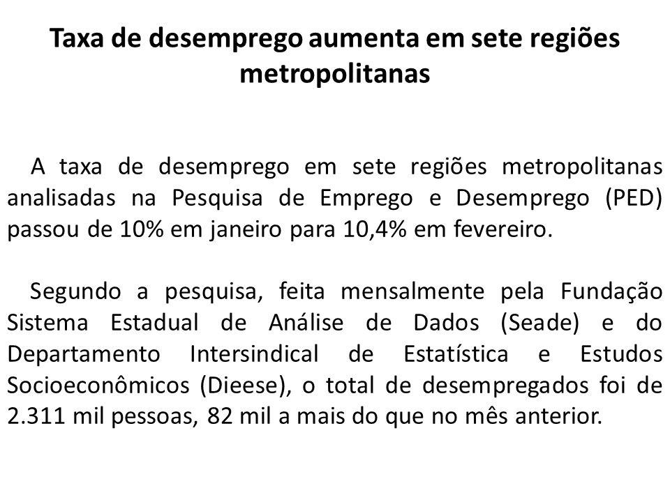 Taxa de desemprego aumenta em sete regiões metropolitanas