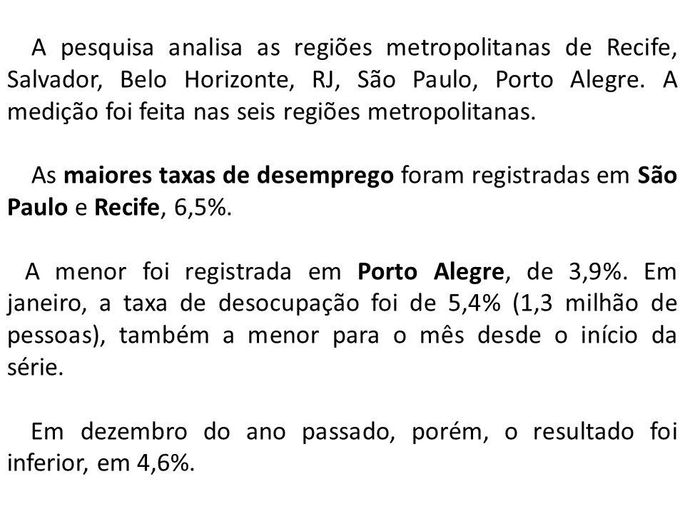 A pesquisa analisa as regiões metropolitanas de Recife, Salvador, Belo Horizonte, RJ, São Paulo, Porto Alegre. A medição foi feita nas seis regiões metropolitanas.