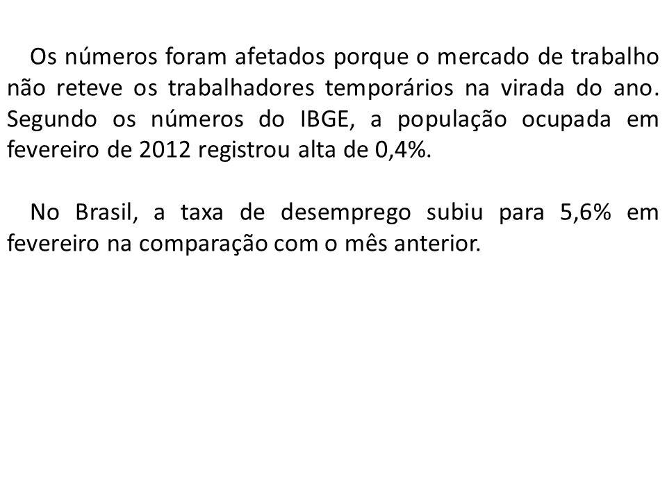 Os números foram afetados porque o mercado de trabalho não reteve os trabalhadores temporários na virada do ano. Segundo os números do IBGE, a população ocupada em fevereiro de 2012 registrou alta de 0,4%.