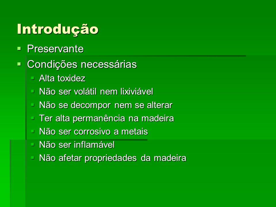 Introdução Preservante Condições necessárias Alta toxidez