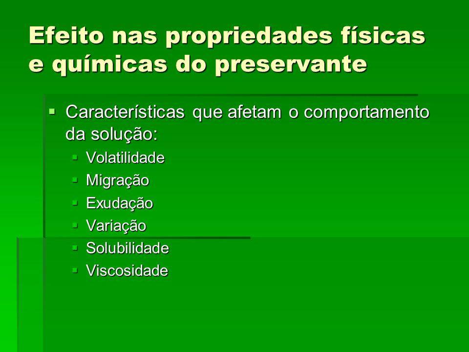 Efeito nas propriedades físicas e químicas do preservante
