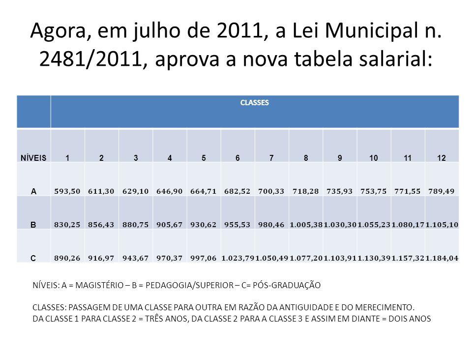 Agora, em julho de 2011, a Lei Municipal n