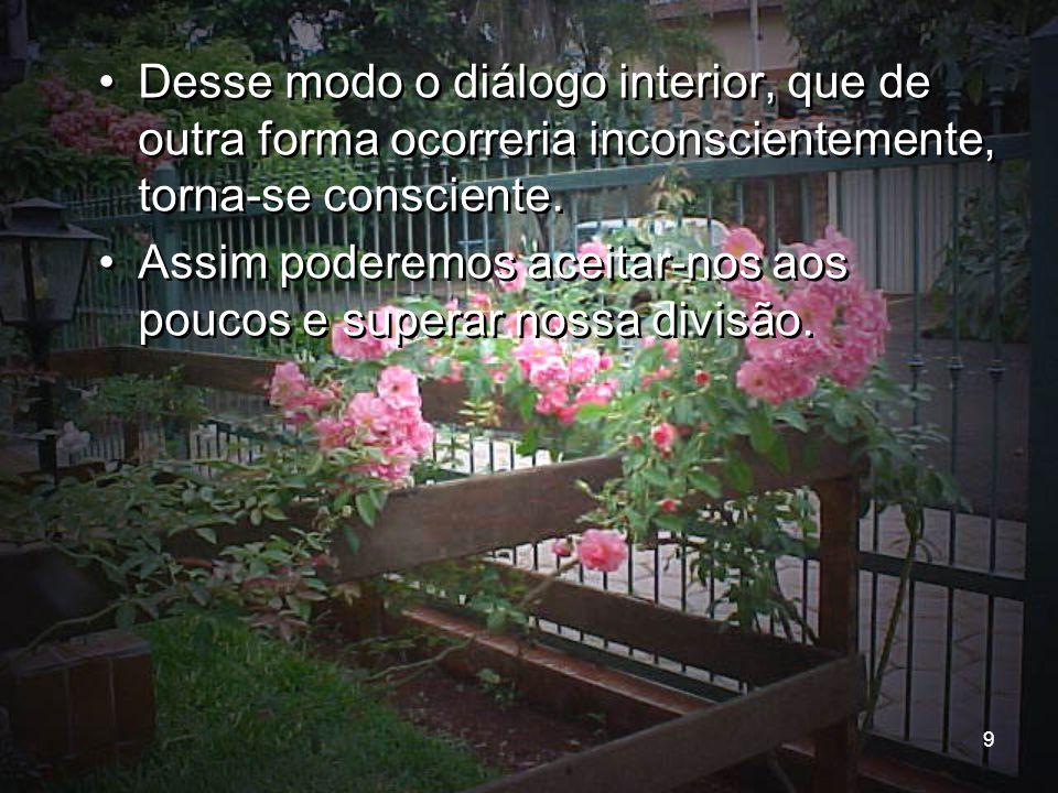 Desse modo o diálogo interior, que de outra forma ocorreria inconscientemente, torna-se consciente.