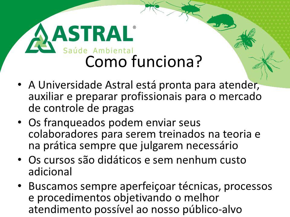 Como funciona A Universidade Astral está pronta para atender, auxiliar e preparar profissionais para o mercado de controle de pragas.