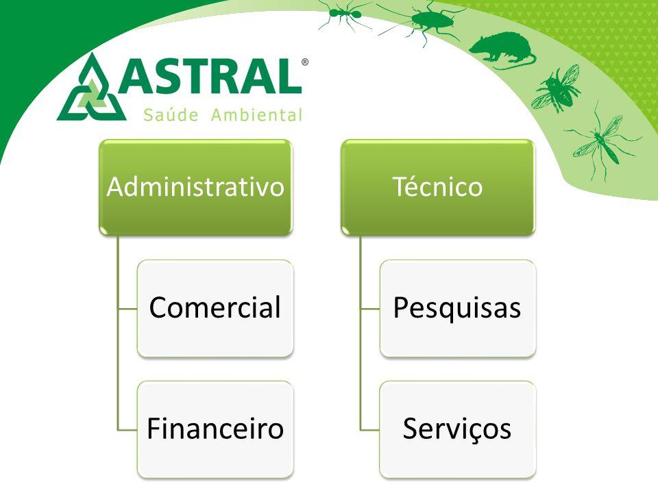 Administrativo Comercial Financeiro Técnico Pesquisas Serviços