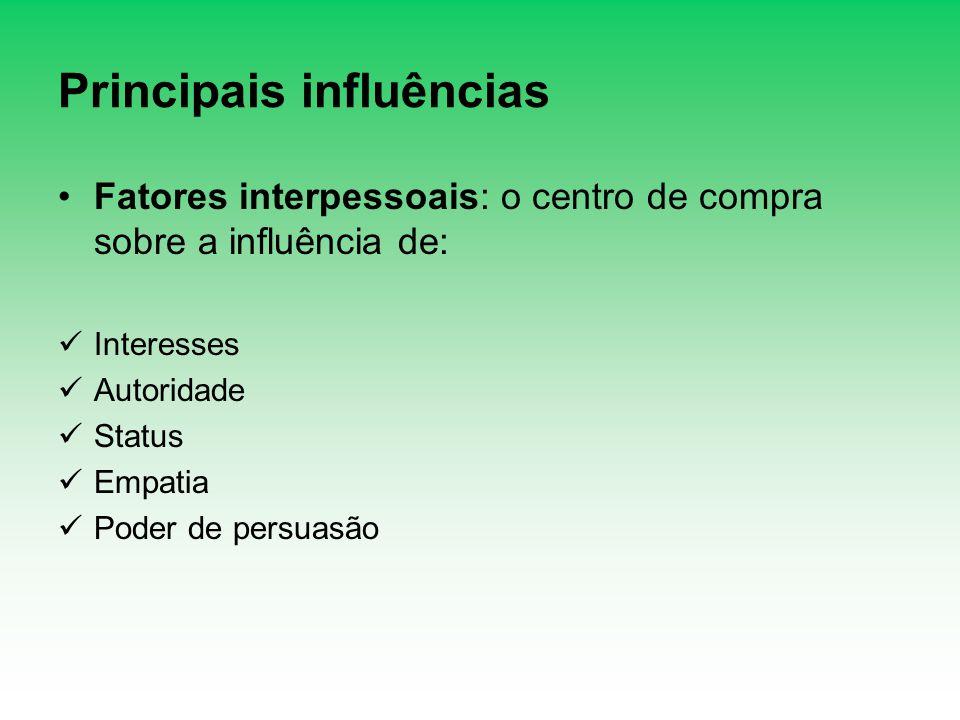 Principais influências