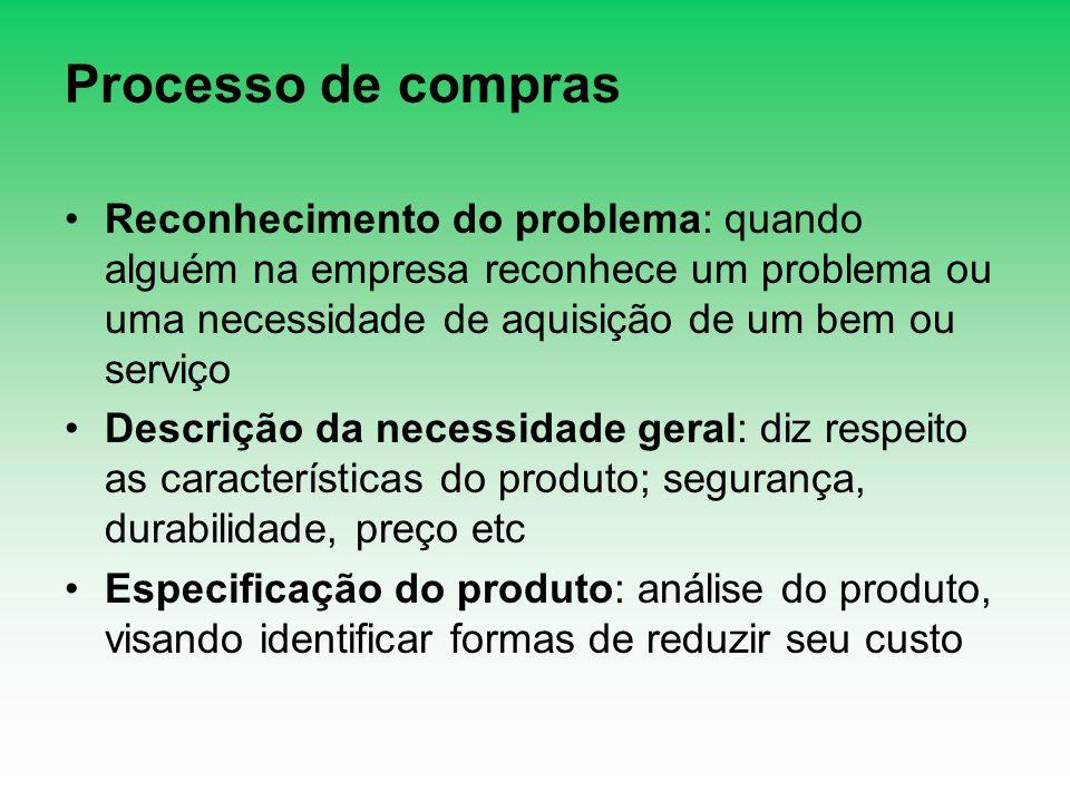 Processo de compras Reconhecimento do problema: quando alguém na empresa reconhece um problema ou uma necessidade de aquisição de um bem ou serviço.