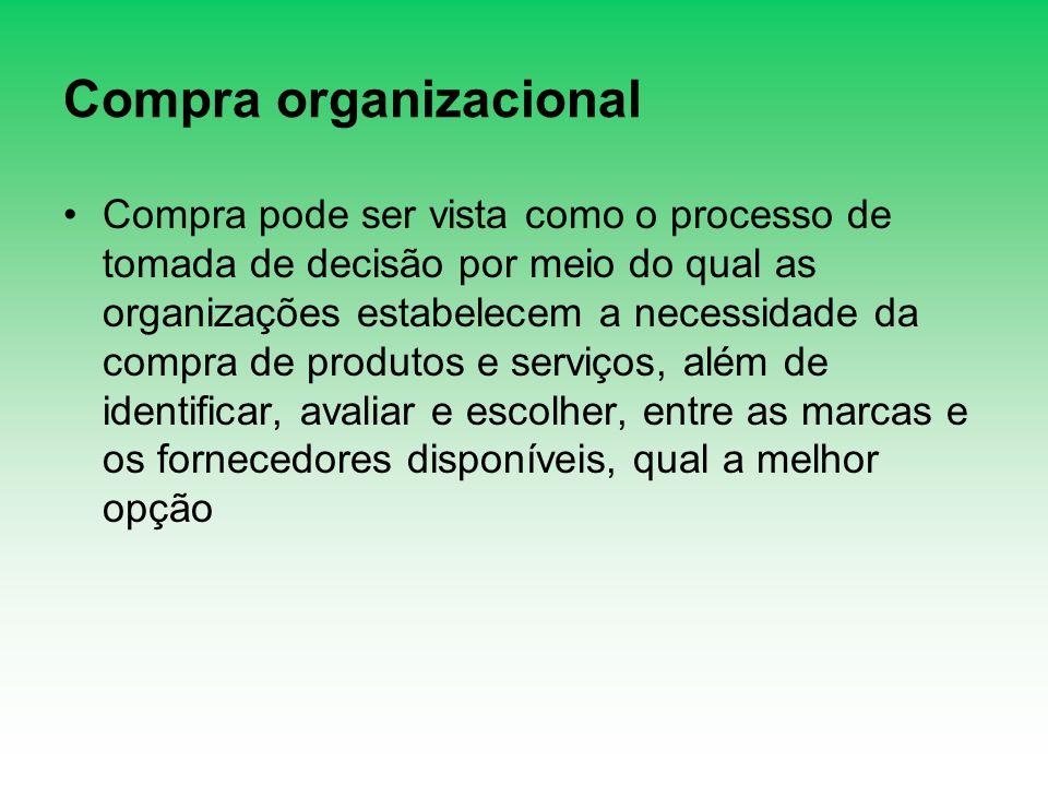 Compra organizacional