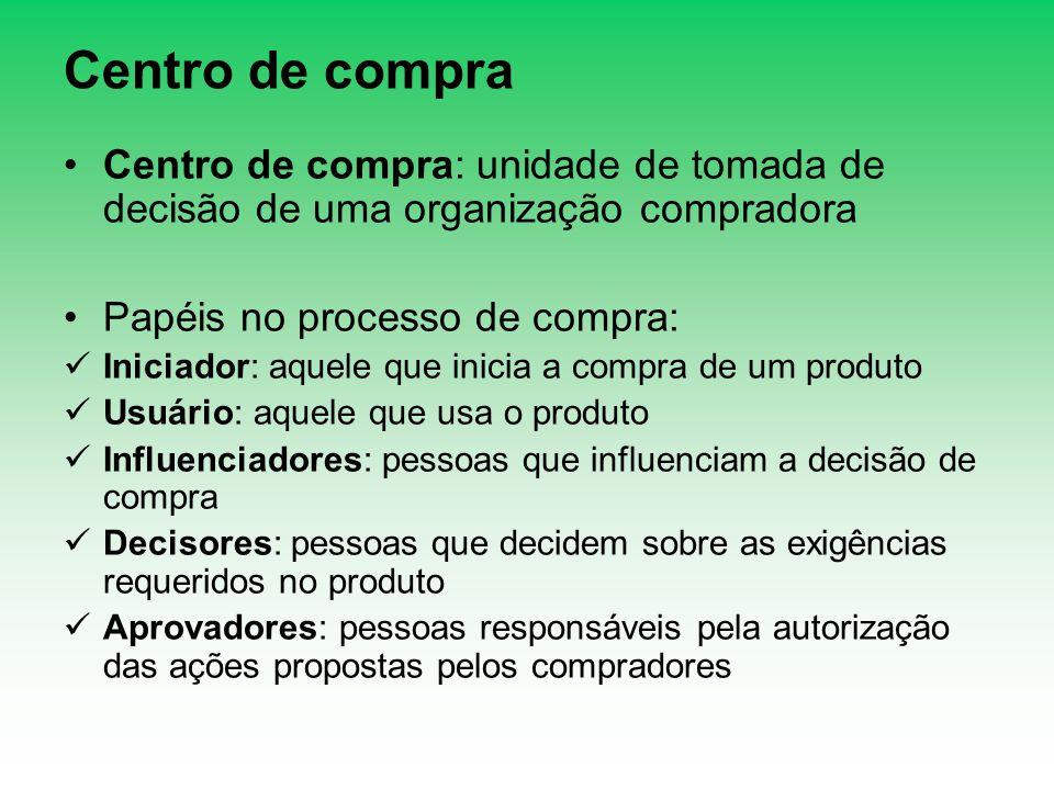 Centro de compra Centro de compra: unidade de tomada de decisão de uma organização compradora. Papéis no processo de compra: