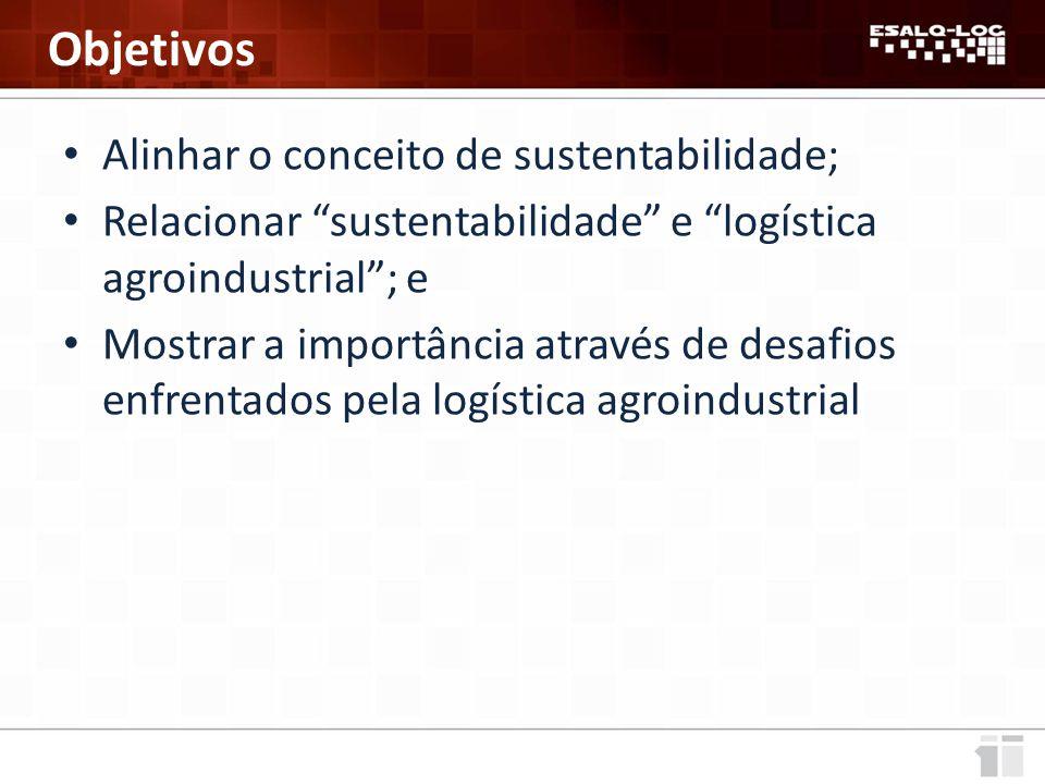 Objetivos Alinhar o conceito de sustentabilidade;