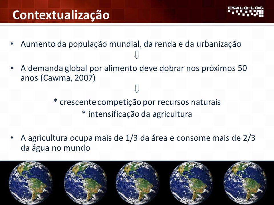 Contextualização Aumento da população mundial, da renda e da urbanização. 