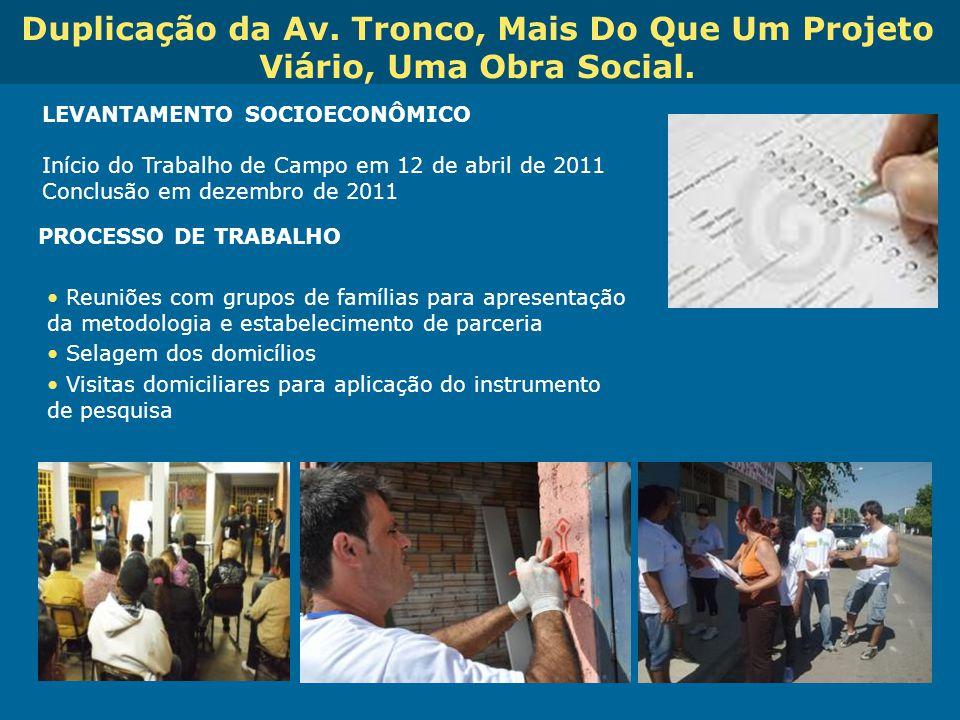 Duplicação da Av. Tronco / Cruzeiro do Sul