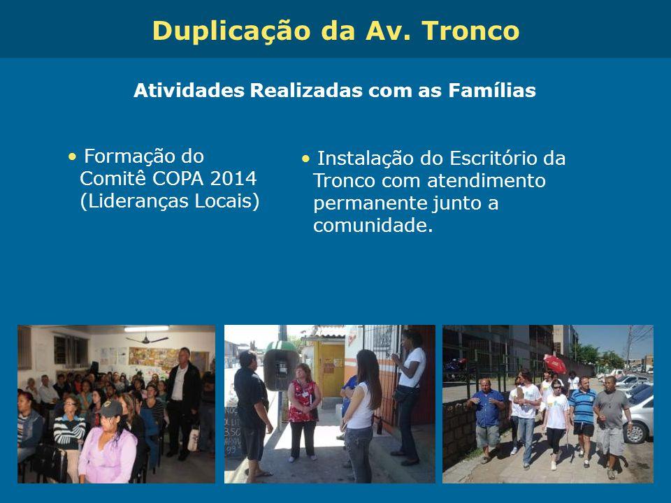 Duplicação da Av. Tronco Duplicação da Av. Tronco / Cruzeiro do Sul