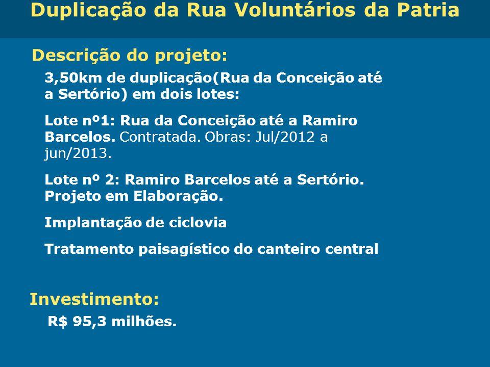 Duplicação da Rua Voluntários da Patria