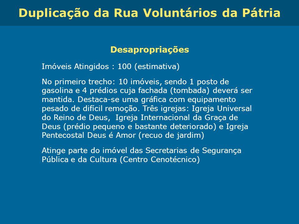 Duplicação da Rua Voluntários da Pátria