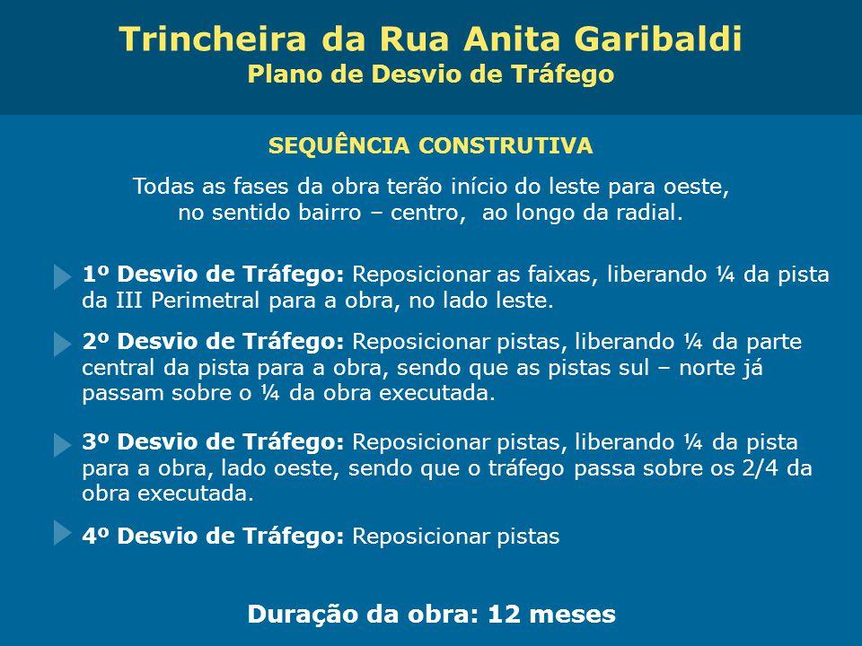 Trincheira da Rua Anita Garibaldi