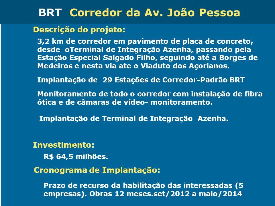 BRT Corredor da Av. João Pessoa