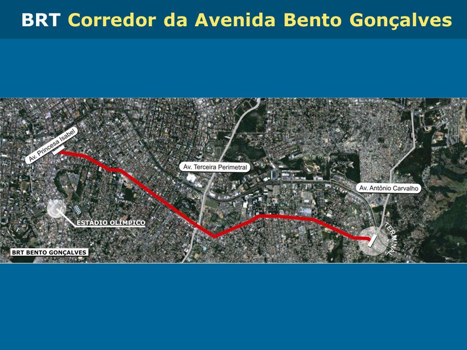 BRT Corredor da Avenida Bento Gonçalves