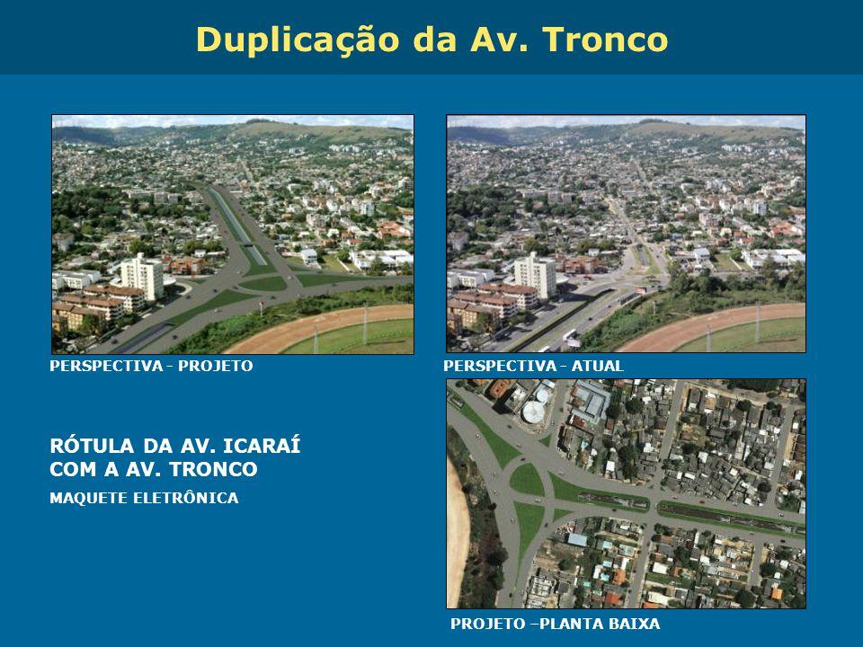 Duplicação da Av. Tronco