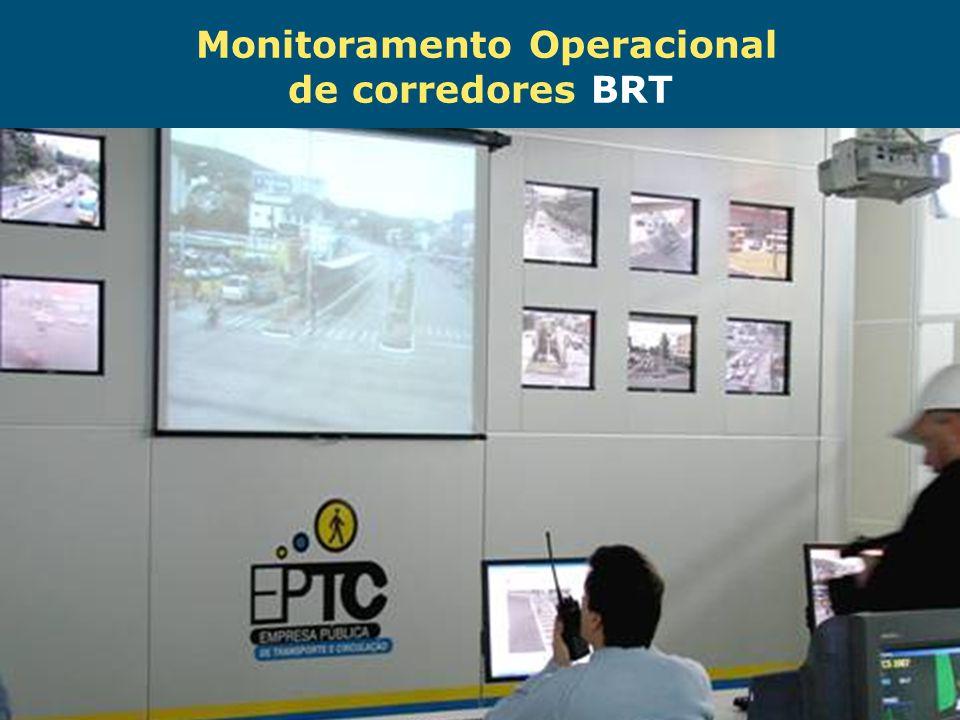 Monitoramento Operacional de corredores BRT