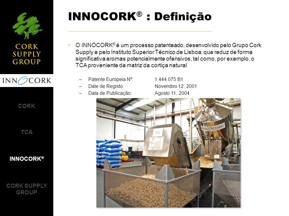 INNOCORK® : Definição