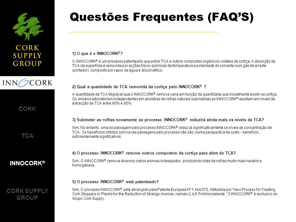 Questões Frequentes (FAQ'S)