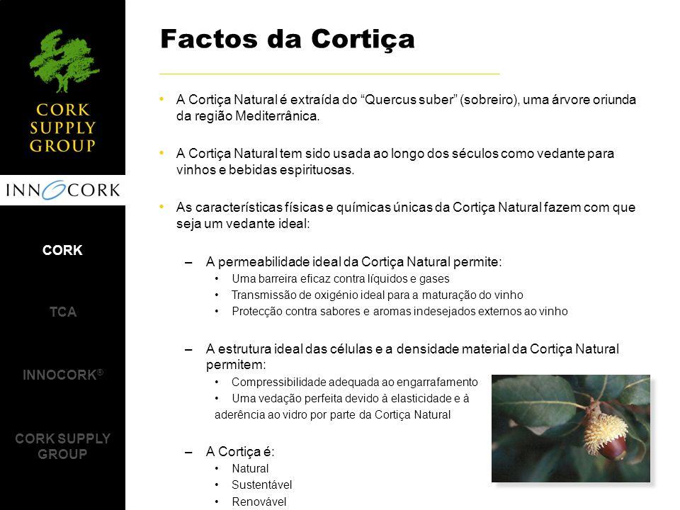 Factos da Cortiça A Cortiça Natural é extraída do Quercus suber (sobreiro), uma árvore oriunda da região Mediterrânica.