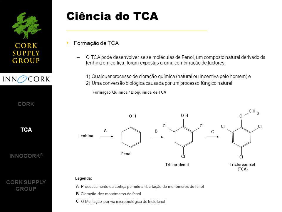 Ciência do TCA Formação de TCA CORK TCA INNOCORK® CORK SUPPLY GROUP