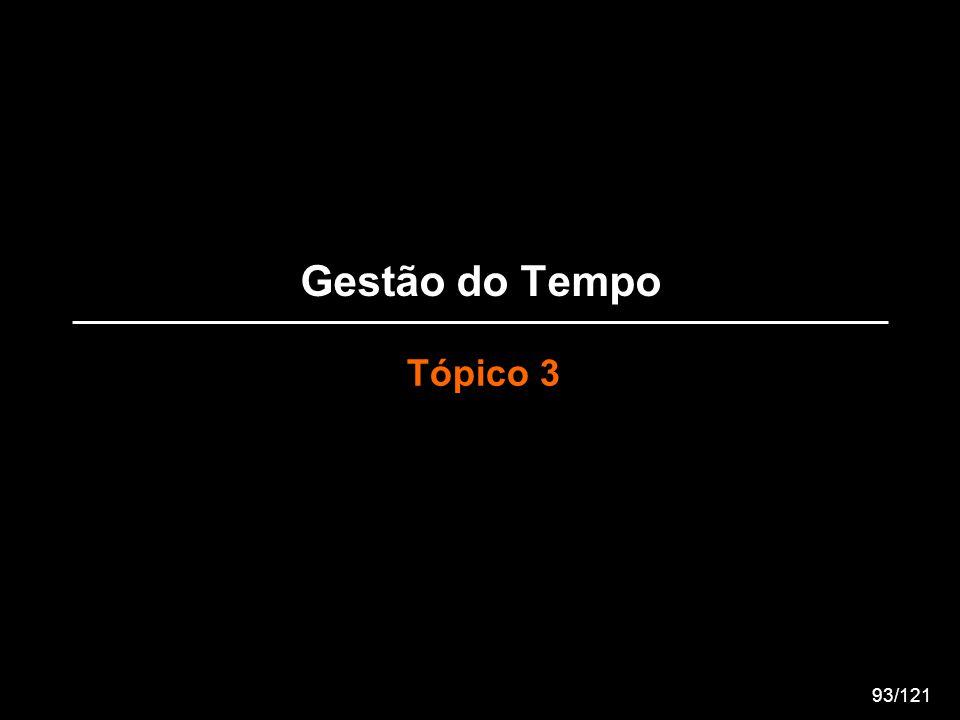 Gestão do Tempo Tópico 3 93/121