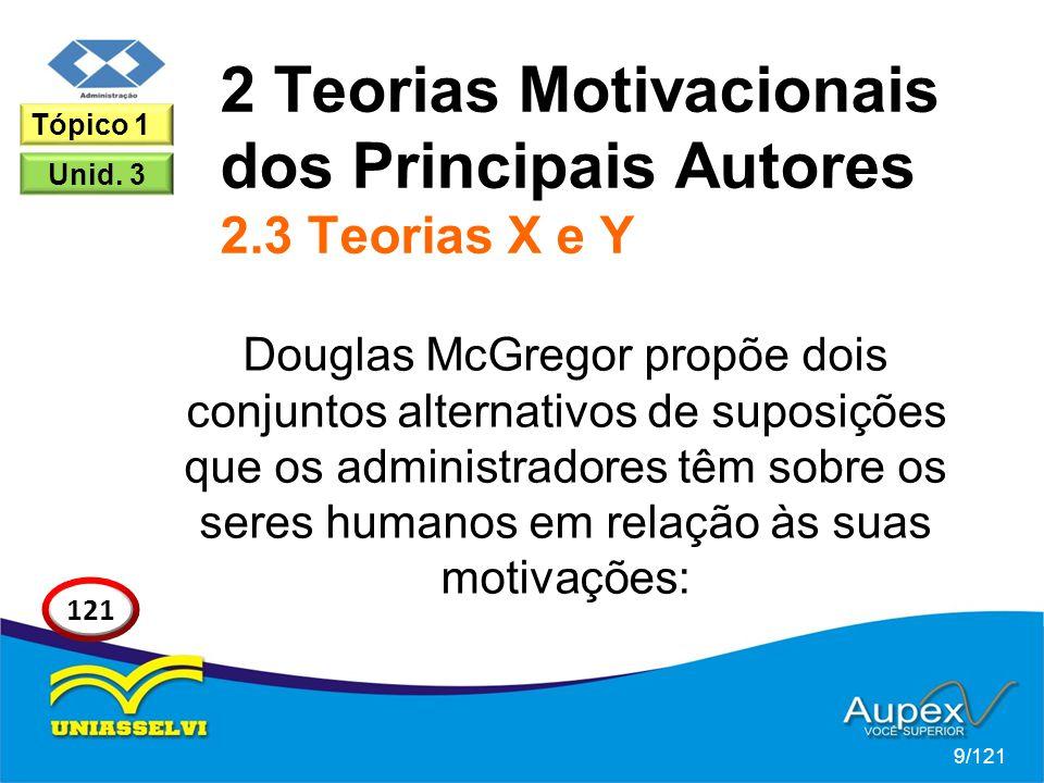 2 Teorias Motivacionais dos Principais Autores 2.3 Teorias X e Y