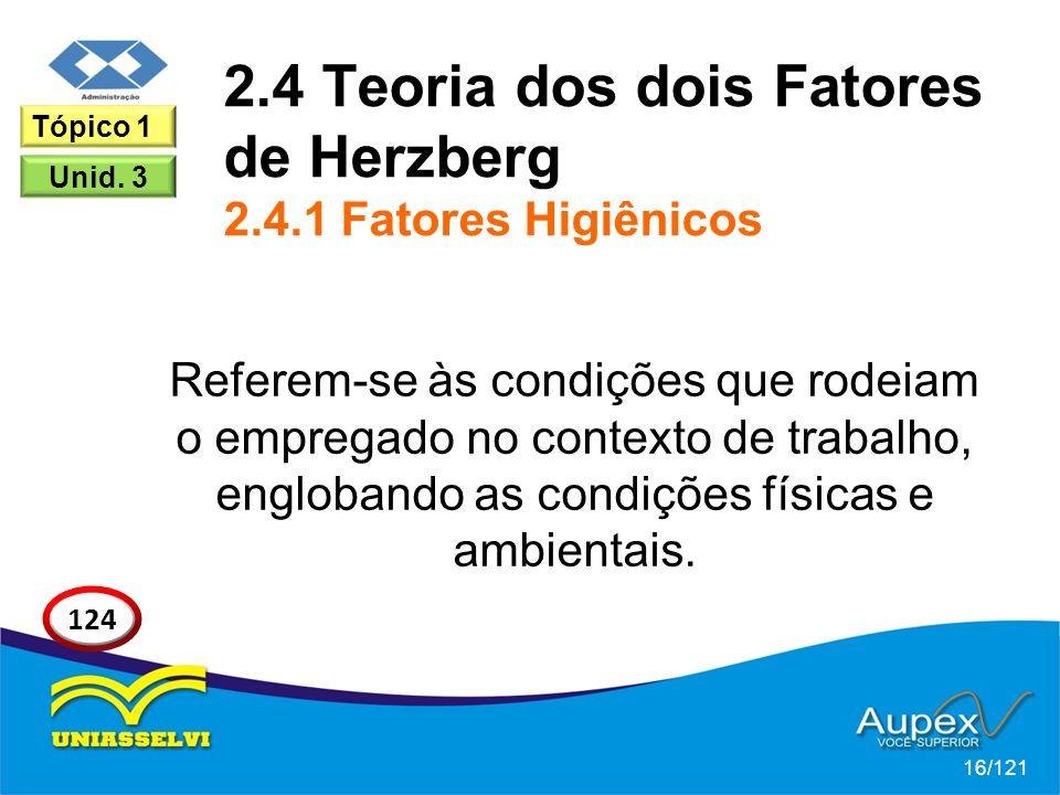 2.4 Teoria dos dois Fatores de Herzberg 2.4.1 Fatores Higiênicos