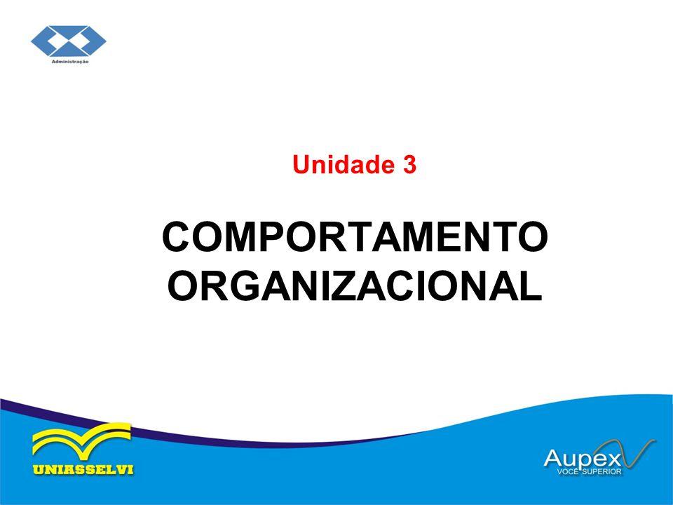 Unidade 3 COMPORTAMENTO ORGANIZACIONAL