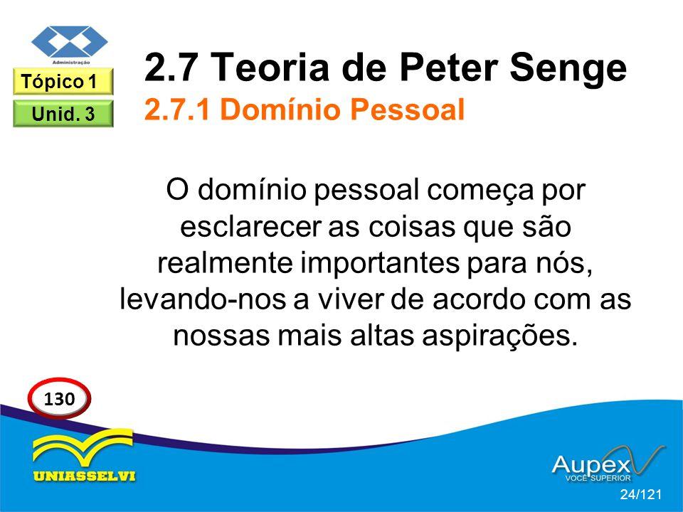 2.7 Teoria de Peter Senge 2.7.1 Domínio Pessoal