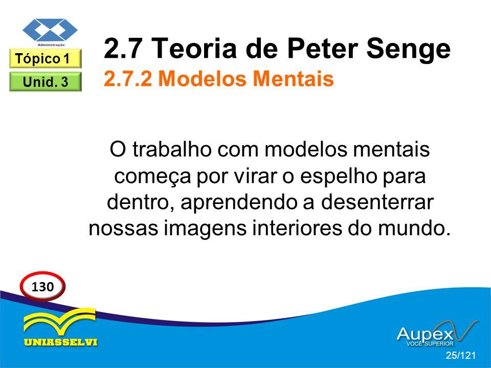 2.7 Teoria de Peter Senge 2.7.2 Modelos Mentais