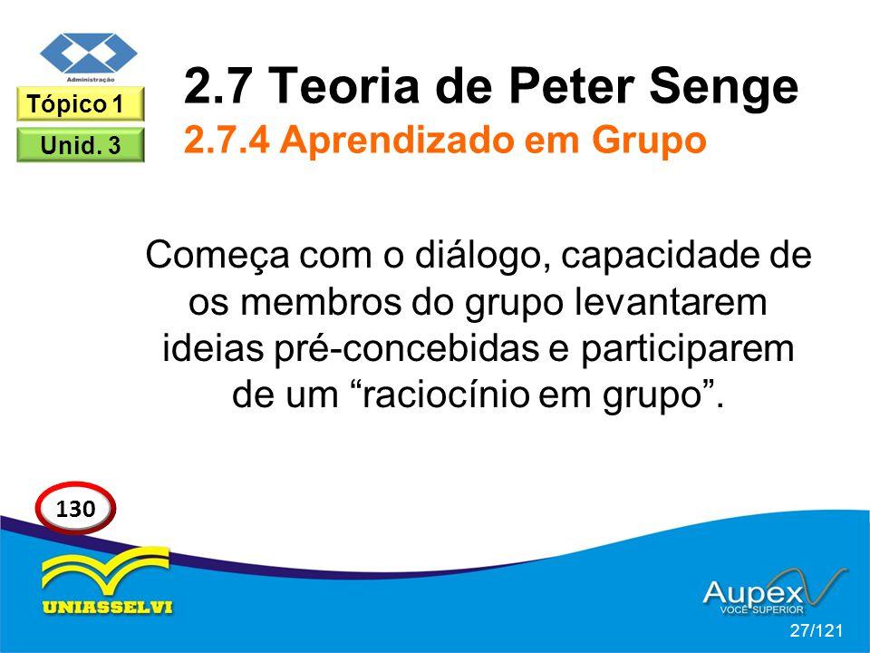 2.7 Teoria de Peter Senge 2.7.4 Aprendizado em Grupo