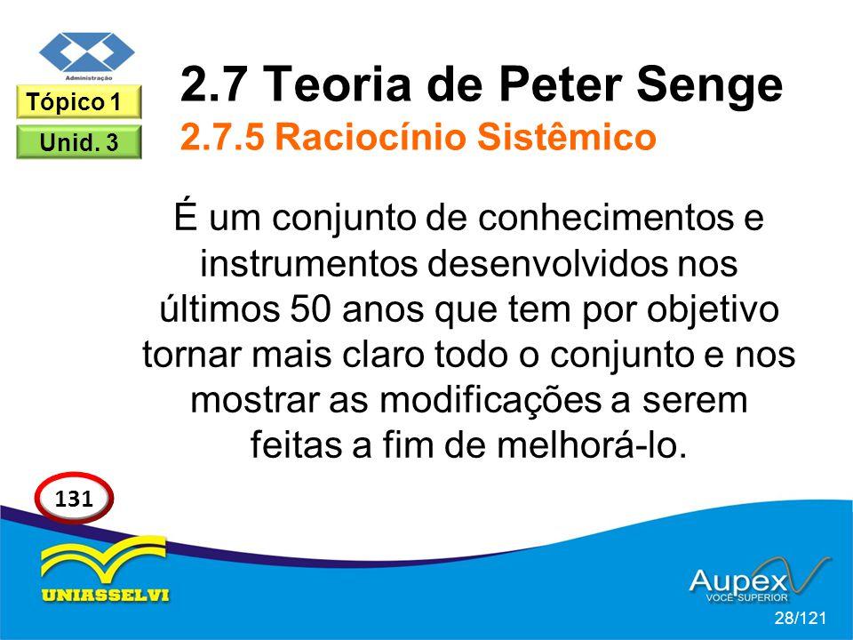 2.7 Teoria de Peter Senge 2.7.5 Raciocínio Sistêmico