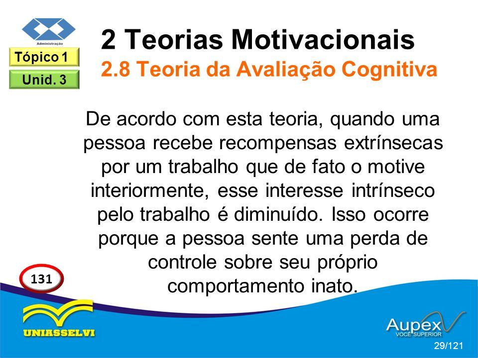 2 Teorias Motivacionais 2.8 Teoria da Avaliação Cognitiva