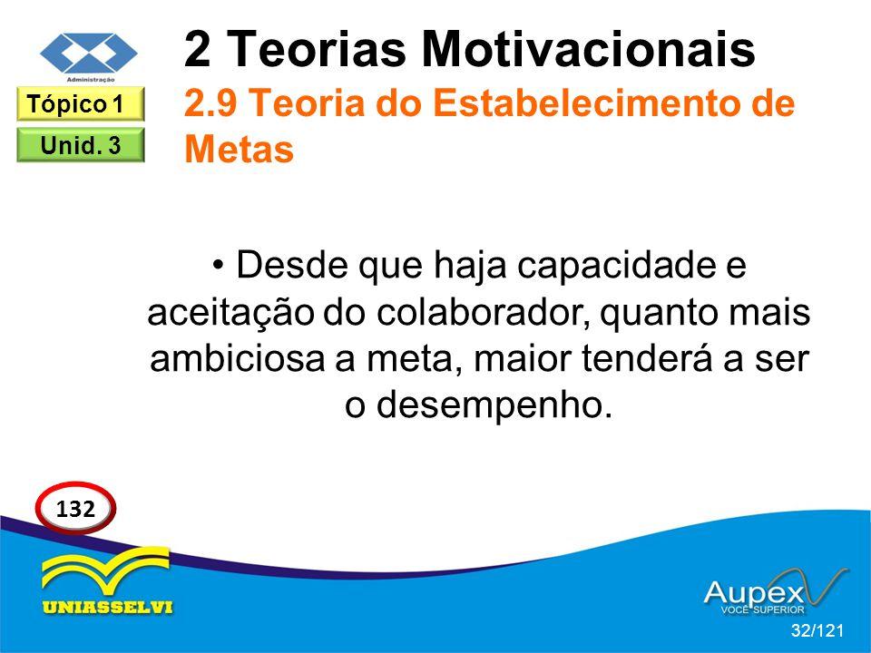 2 Teorias Motivacionais 2.9 Teoria do Estabelecimento de Metas