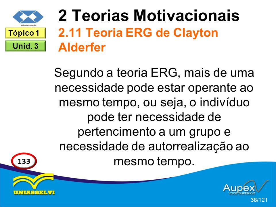 2 Teorias Motivacionais 2.11 Teoria ERG de Clayton Alderfer