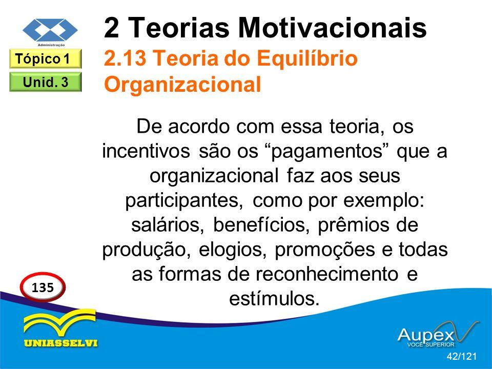 2 Teorias Motivacionais 2.13 Teoria do Equilíbrio Organizacional