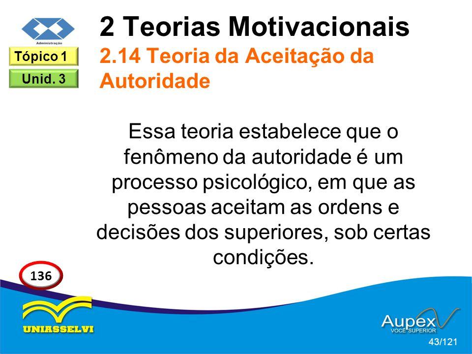 2 Teorias Motivacionais 2.14 Teoria da Aceitação da Autoridade