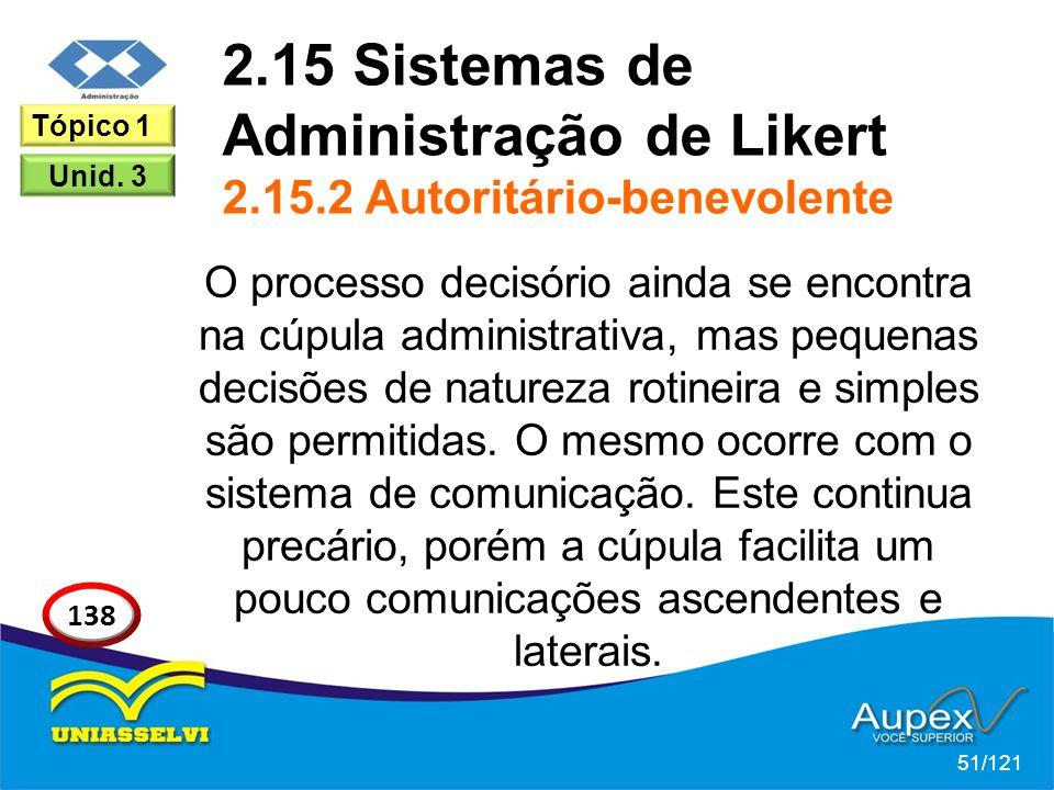 2. 15 Sistemas de Administração de Likert 2. 15