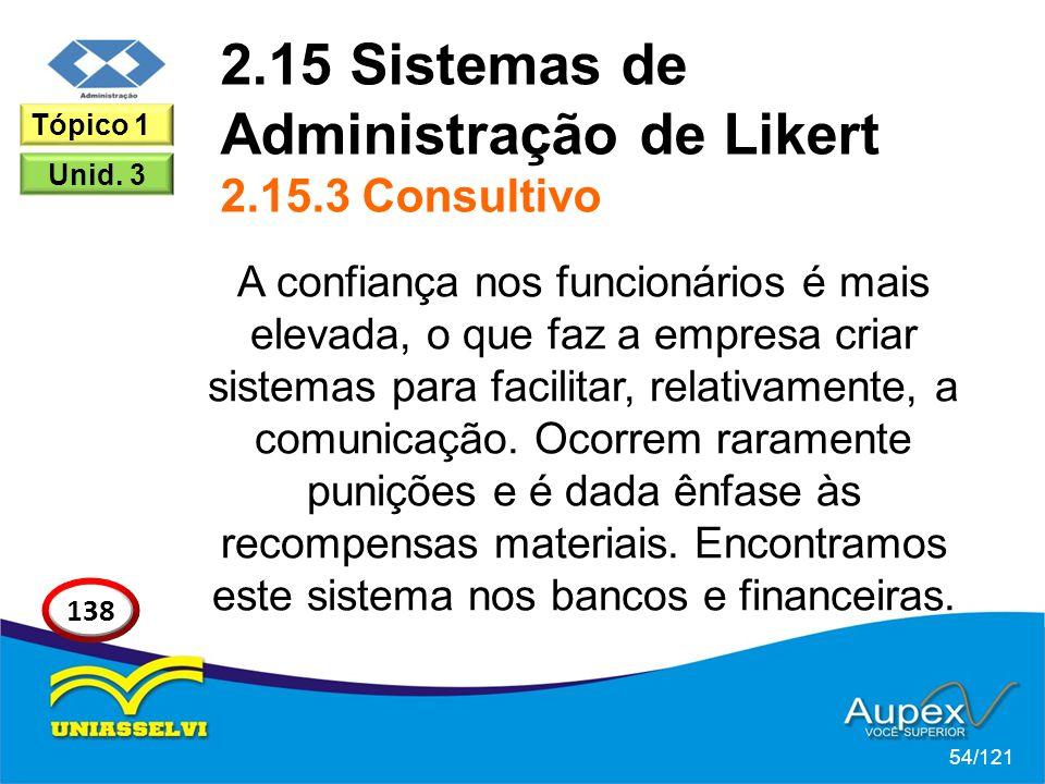 2.15 Sistemas de Administração de Likert 2.15.3 Consultivo