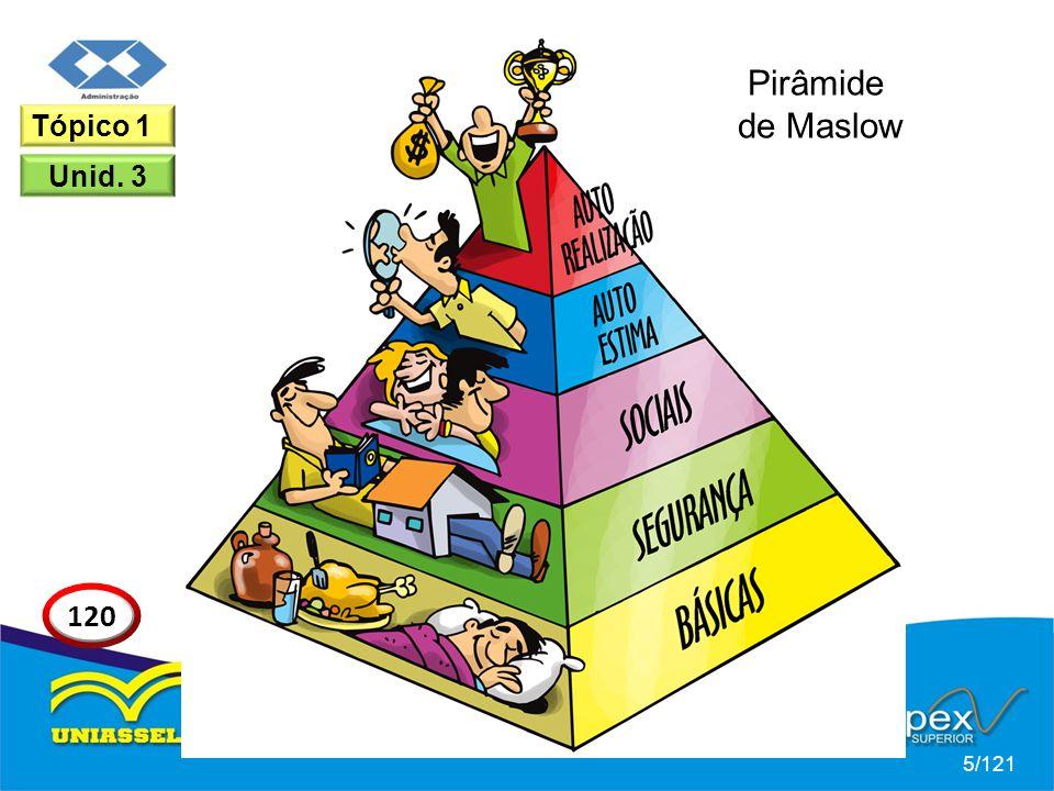 Pirâmide de Maslow Tópico 1 Unid. 3 120 5/121