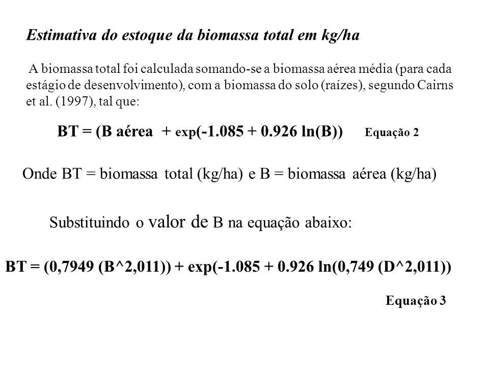 Estimativa do estoque da biomassa total em kg/ha