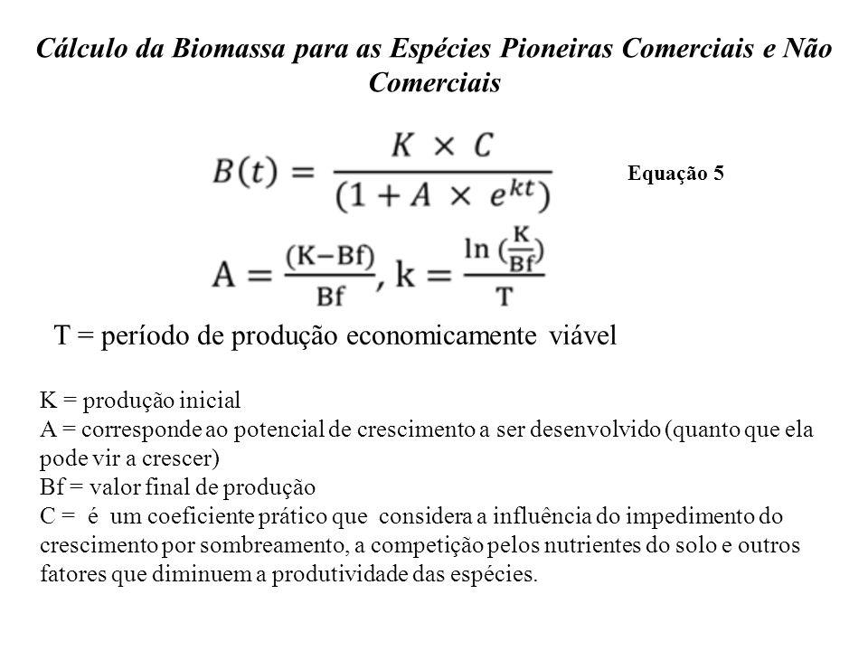 T = período de produção economicamente viável